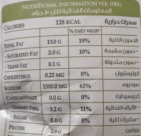 Calories in Green Farms Sliced Green Olives